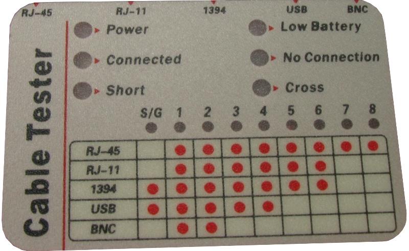 Тестирование кабелей и
